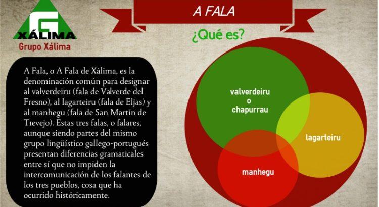 A fala de Xálima